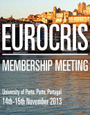 Imagem cartaz euroCRIS Membership Meeting 2013